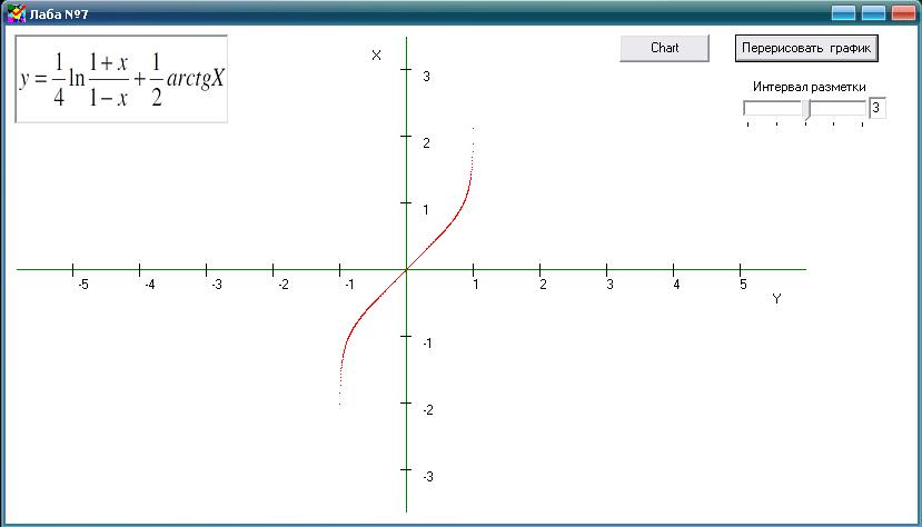 Как найти сумму вектора