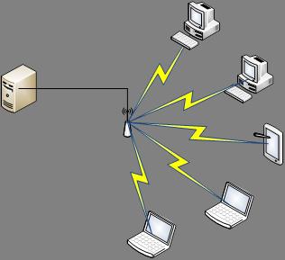 Отчет по квалификационной преддипломной практике Роутер подключен к серверу на который идет и провод витой пары интернет провайдера
