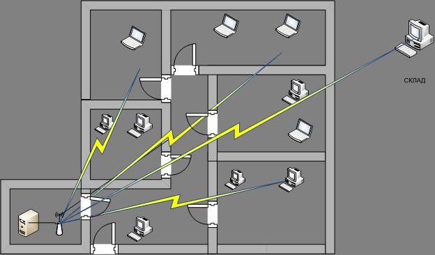 Отчет по практике в отделе закупок glavnik com ua По отделу в соответствии с утвержденной сметой своевременно и в полном объеме составляет и передает в бухгалтерию необходимые отчеты контролирует