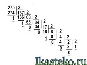 Системы счисления (c/c)