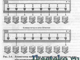 Коммутаторы и маршрутизаторы